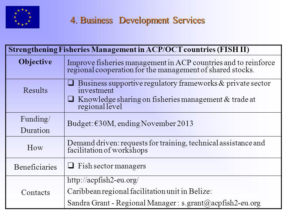 Strengthening Fisheries Management in ACP/OCT countries (FISH II) Objective Improve fisheries management in ACP countries and to reinforce regional co