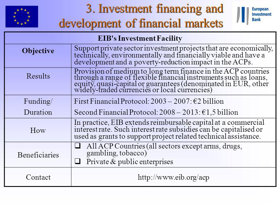 EIB's Investment Facility Objective Support private sector investment projects that are economically, technically, environmentally and financially via