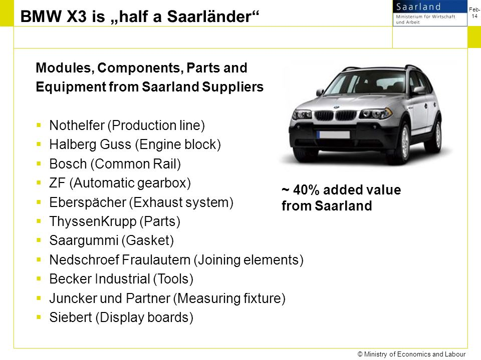 Feb-14 © Ministry of Economics and Labour BMW X3 is half a Saarländer Modules, Components, Parts and Equipment from Saarland Suppliers Nothelfer (Production line) Halberg Guss (Engine block) Bosch (Common Rail) ZF (Automatic gearbox) Eberspächer (Exhaust system) ThyssenKrupp (Parts) Saargummi (Gasket) Nedschroef Fraulautern (Joining elements) Becker Industrial (Tools) Juncker und Partner (Measuring fixture) Siebert (Display boards) ~ 40% added value from Saarland