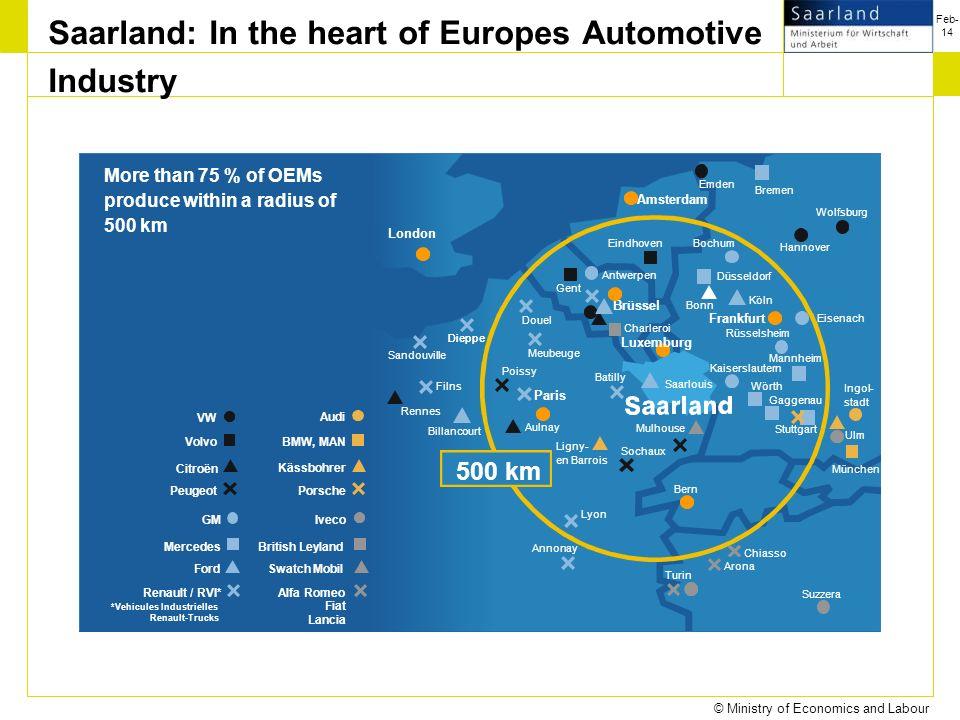 Feb-14 © Ministry of Economics and Labour Source: Institut der deutschen Wirtschaft, 2004 Saarland: Third largest Automotive Supplier Region in Germany