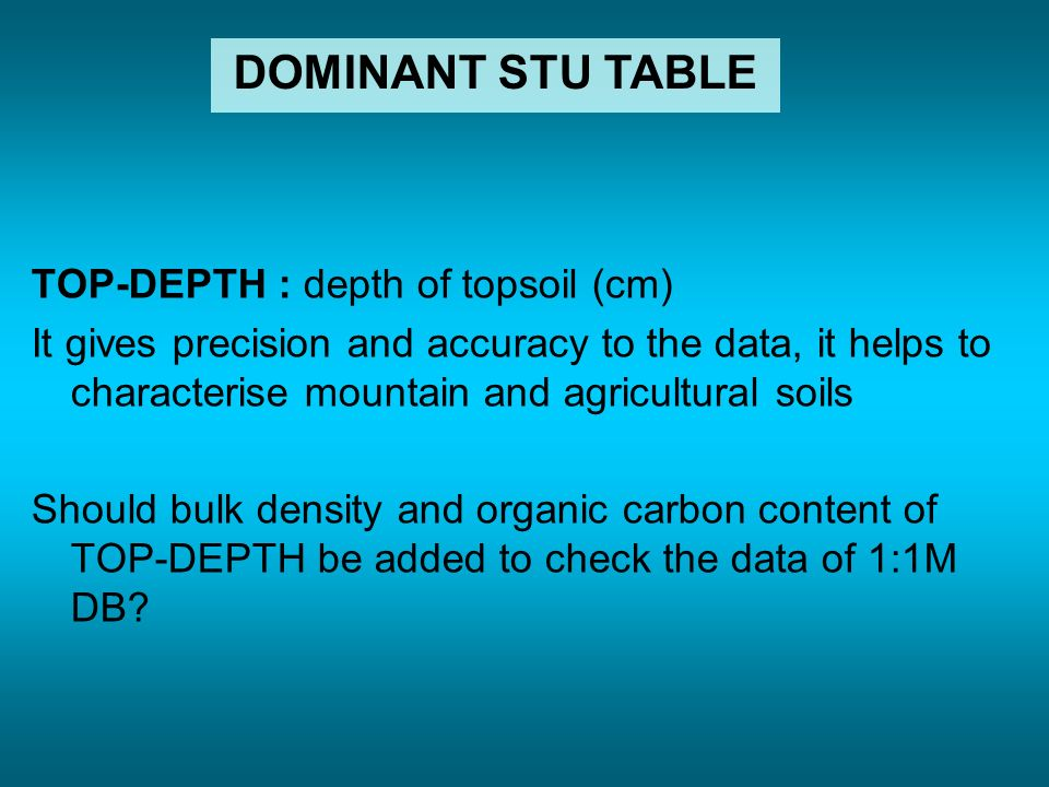 TOP-DEPTH : depth of topsoil (cm) It gives precision and accuracy to the data, it helps to characterise mountain and agricultural soils Should bulk density and organic carbon content of TOP-DEPTH be added to check the data of 1:1M DB.