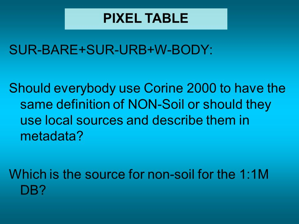 SUR-BARE+SUR-URB+W-BODY: Should everybody use Corine 2000 to have the same definition of NON-Soil or should they use local sources and describe them in metadata.