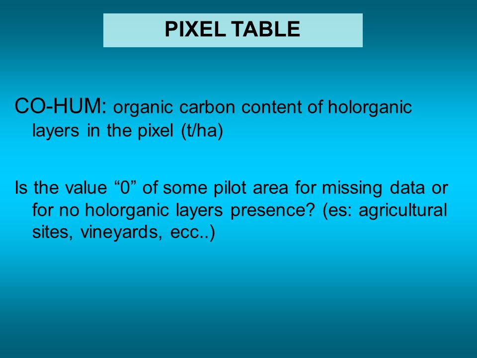 CO-HUM: organic carbon content of holorganic layers in the pixel (t/ha) Is the value 0 of some pilot area for missing data or for no holorganic layers presence.