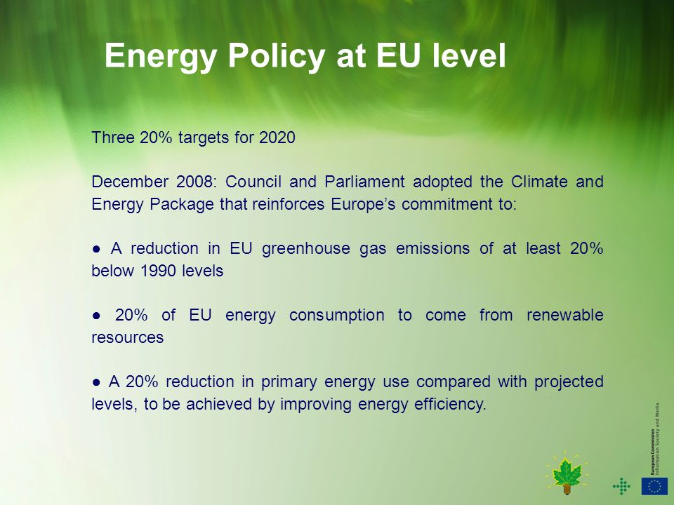 Energy Policy at EU level Three 20% targets for 2020 December 2008: Council and Parliament adopted the Climate and Energy Package that reinforces Europes commitment to: A reduction in EU greenhouse gas emissions of at least 20% below 1990 levels 20% of EU energy consumption to come from renewable resources A 20% reduction in primary energy use compared with projected levels, to be achieved by improving energy efficiency.