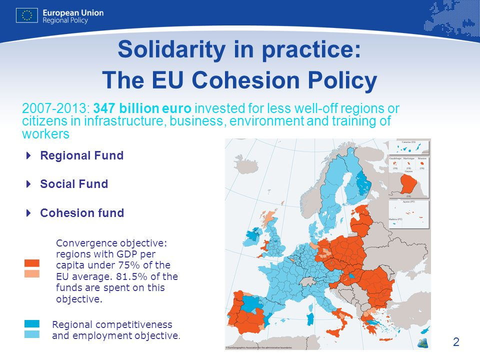 2 Solidarity in practice: The EU Cohesion Policy : 347 billion euro invested for less well-off regions or citizens in infrastructure, business, environment and training of workers Regional Fund Social Fund Cohesion fund Convergence objective: regions with GDP per capita under 75% of the EU average.