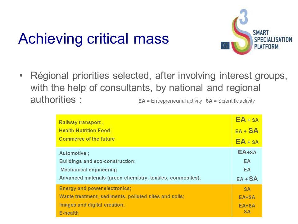 Achieving critical mass Régional priorities selected, after involving interest groups, with the help of consultants, by national and regional authorit