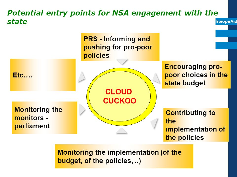 EuropeAid Potential entry points for NSA engagement with the state CLOUD CUCKOO PRS - Informing and pushing for pro-poor policies Monitoring the monitors - parliament Monitoring the implementation (of the budget, of the policies,..) Encouraging pro- poor choices in the state budget Contributing to the implementation of the policies Etc….