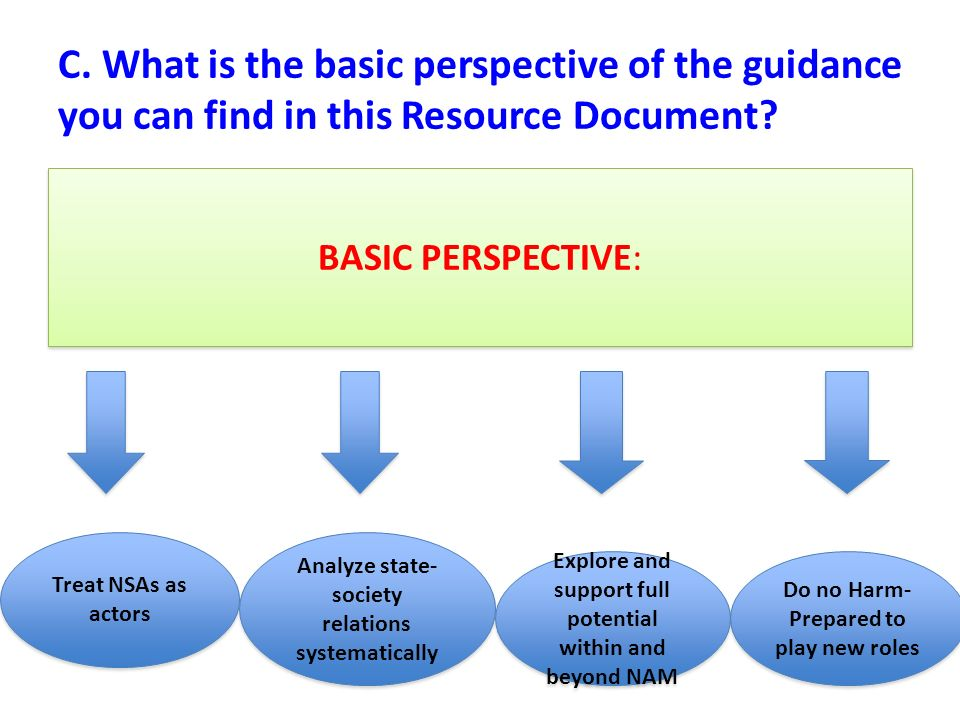C. What is the basic perspective of the guidance you can find in this Resource Document.