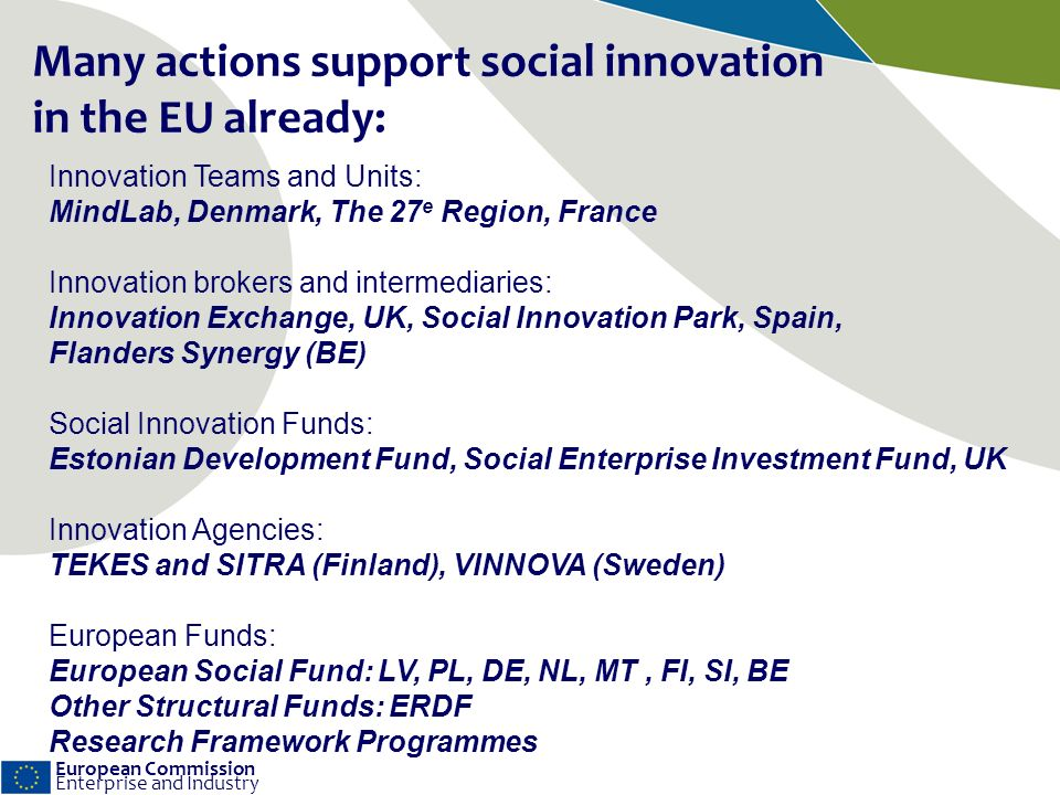 European Commission Enterprise and Industry Many actions support social innovation in the EU already: Innovation Teams and Units: MindLab, Denmark, The 27 e Region, France Innovation brokers and intermediaries: Innovation Exchange, UK, Social Innovation Park, Spain, Flanders Synergy (BE) Social Innovation Funds: Estonian Development Fund, Social Enterprise Investment Fund, UK Innovation Agencies: TEKES and SITRA (Finland), VINNOVA (Sweden) European Funds: European Social Fund: LV, PL, DE, NL, MT, FI, SI, BE Other Structural Funds: ERDF Research Framework Programmes