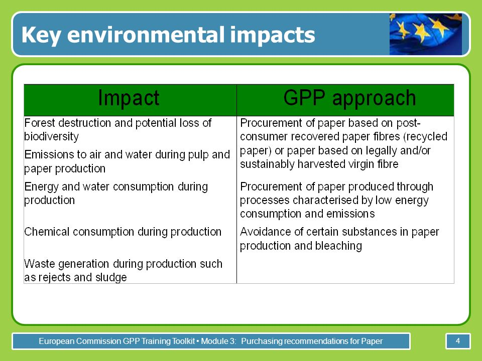 European Commission GPP Training Toolkit Module 3: Purchasing recommendations for Paper 5 Purchasing criteria For paper based on recovered fibres (recycled paper): The Core criteria propose the purchase of 100% recycled paper, which is at least Elementary Chlorine Free (ECF) The Comprehensive criteria propose applying the full set of criteria from either the European Ecolabel, Nordic Swan or Blue Angel in addition.