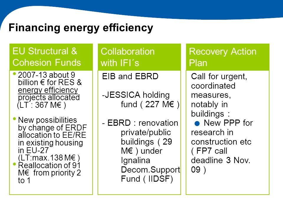 Financing energy efficiency 2007-13 about 9 billion for RES & energy efficiency projects allocated (LT : 367 M ) New possibilities by change of ERDF a