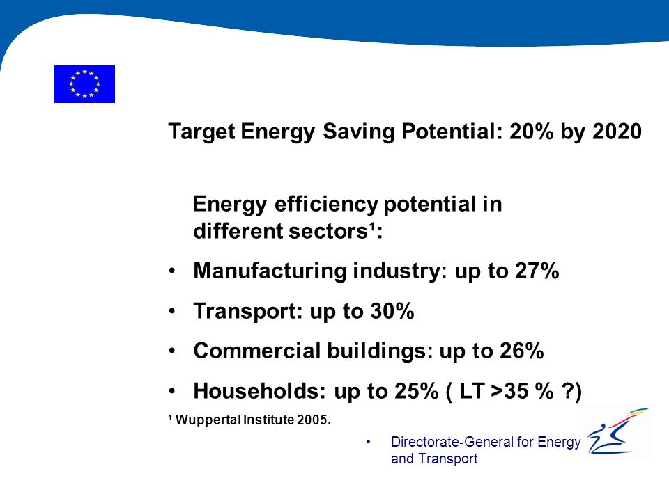 Target Energy Saving Potential: 20% by 2020 Energy efficiency potential in different sectors¹: Energy efficiency potential in different sectors¹: Manu