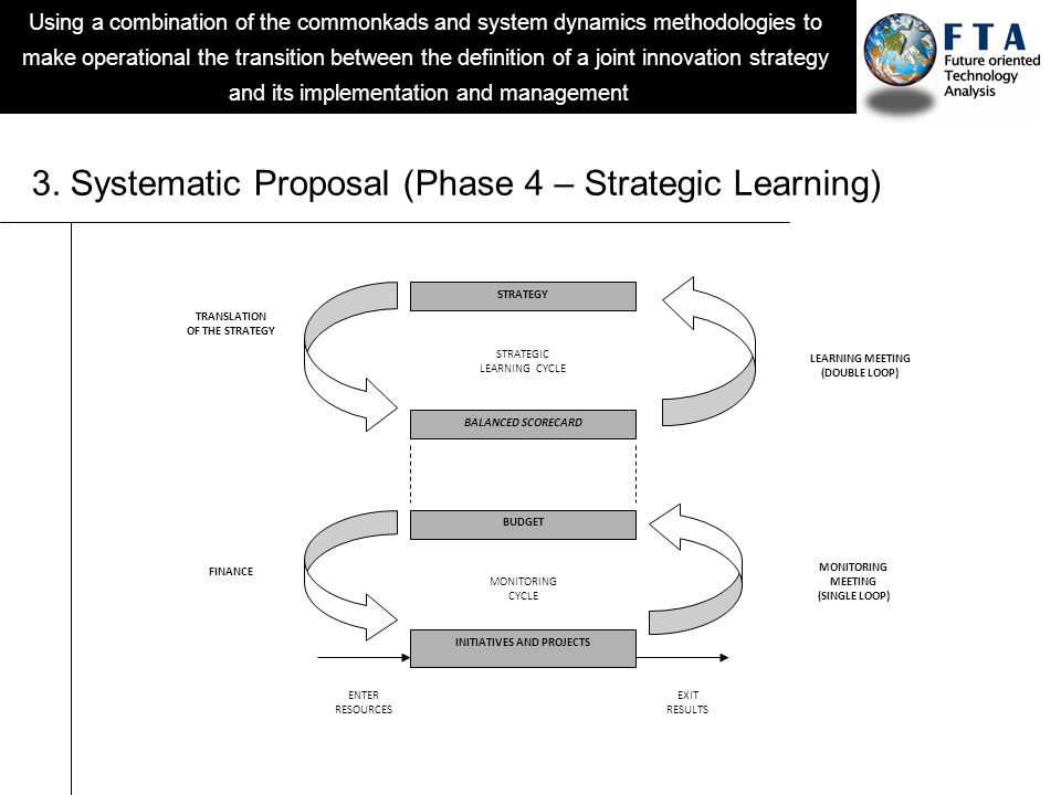 Using a combination of the commonkads and system dynamics methodologies to make operational the transition between the definition of a joint innovation strategy and its implementation and management 3.