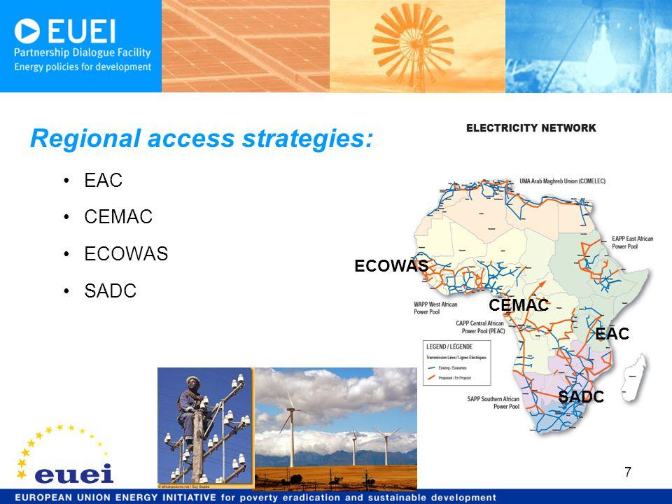 7 Regional access strategies: EAC CEMAC ECOWAS SADC CEMAC EAC SADC ECOWAS
