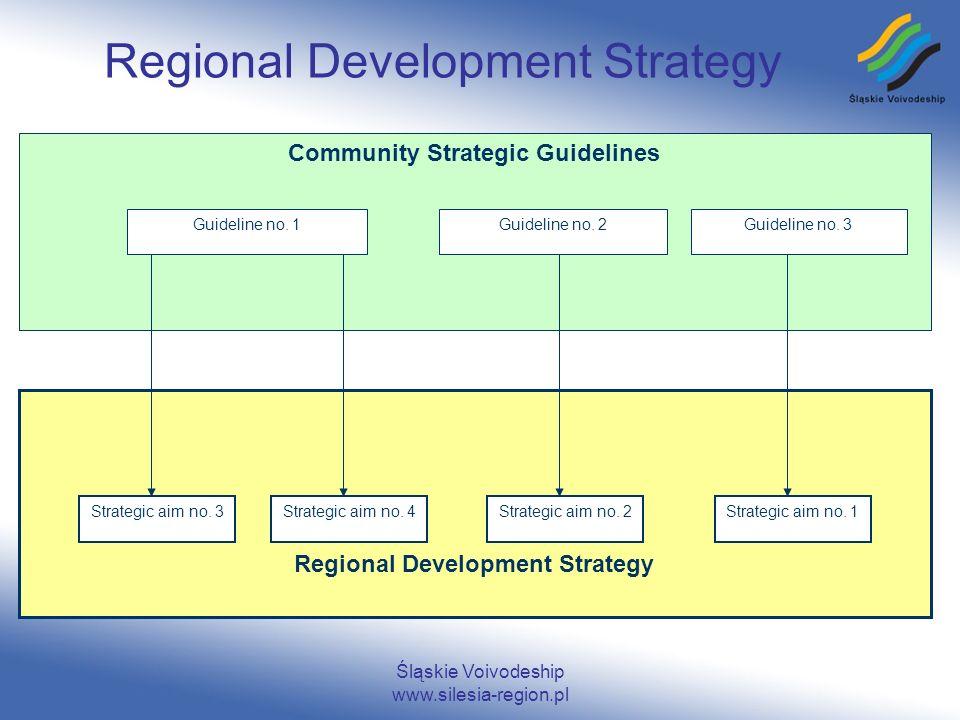 Śląskie Voivodeship www.silesia-region.pl Regional Development Strategy Community Strategic Guidelines Regional Development Strategy Guideline no. 1Gu