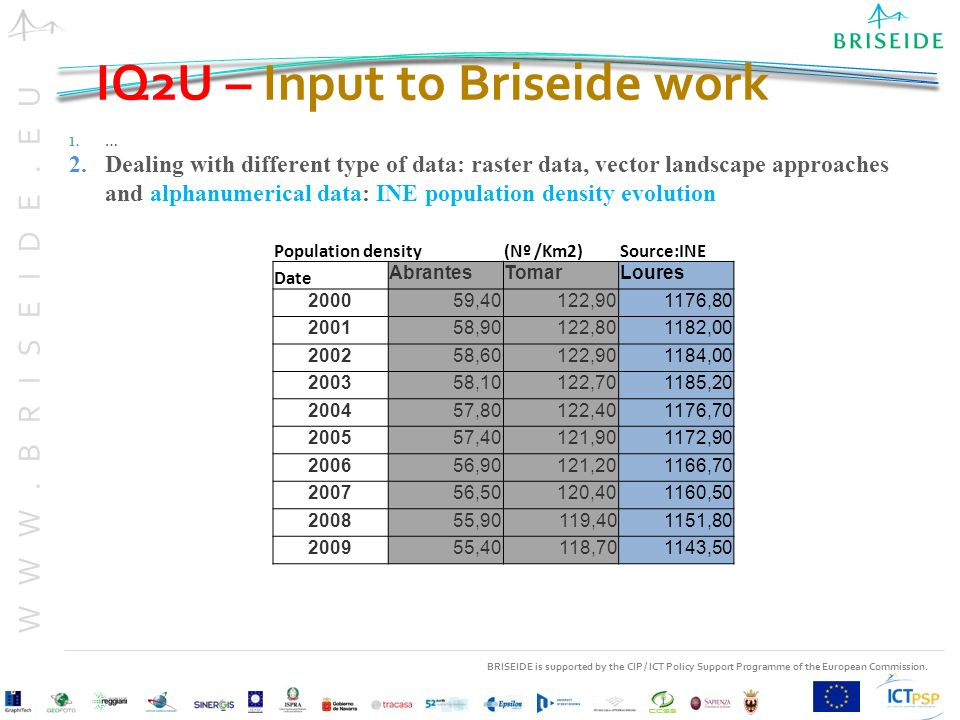 BRISEIDE is supported by the CIP / ICT Policy Support Programme of the European Commission. WWW.BRISEIDE.EU IQ2U – Input to Briseide work 1.… 2.Dealin