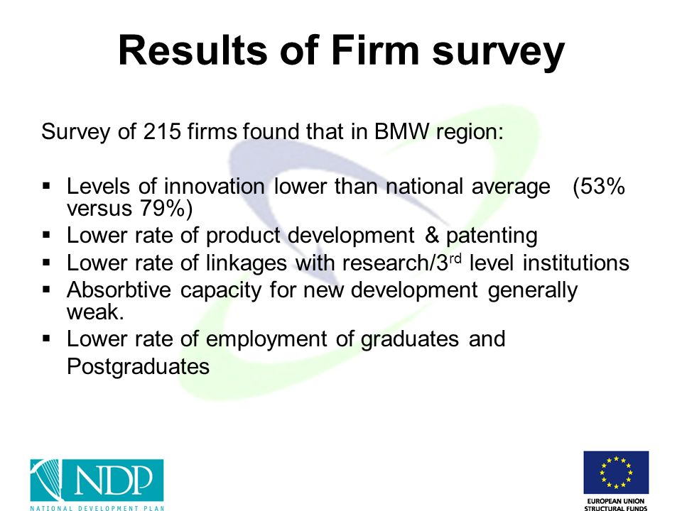 Results of Firm survey Survey of 215 firms found that in BMW region: Levels of innovation lower than national average (53% versus 79%) Lower rate of product development & patenting Lower rate of linkages with research/3 rd level institutions Absorbtive capacity for new development generally weak.