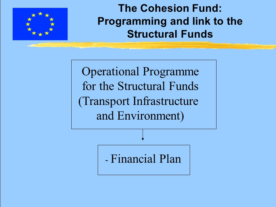 The Cohesion Fund: Programming and link to the Structural Funds Reference Framework : (focus on the Cohesion Fund) Analysis/Key problems Strategic objectives Priorities Selection criteria List of priority projects Estimated cost including financial plan The implementation timetable