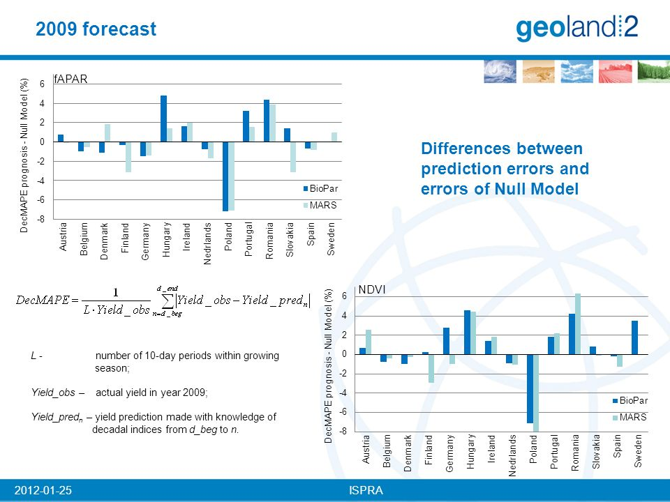 ISPRA2012-01-25 2009 forecast Differences between prediction errors and errors of Null Model L - number of 10-day periods within growing season; Yield_obs – actual yield in year 2009; Yield_pred n – yield prediction made with knowledge of decadal indices from d_beg to n.