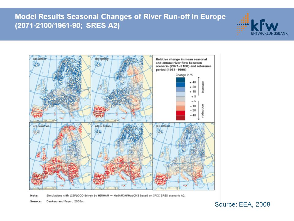 Model Results Seasonal Changes of River Run-off in Europe (2071-2100/1961-90; SRES A2) Source: EEA, 2008