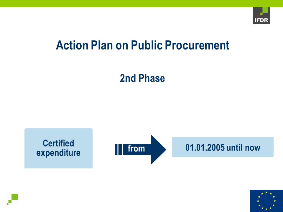 Action Plan on Public Procurement 2nd Phase Certified expenditure from 01.01.2005 until now