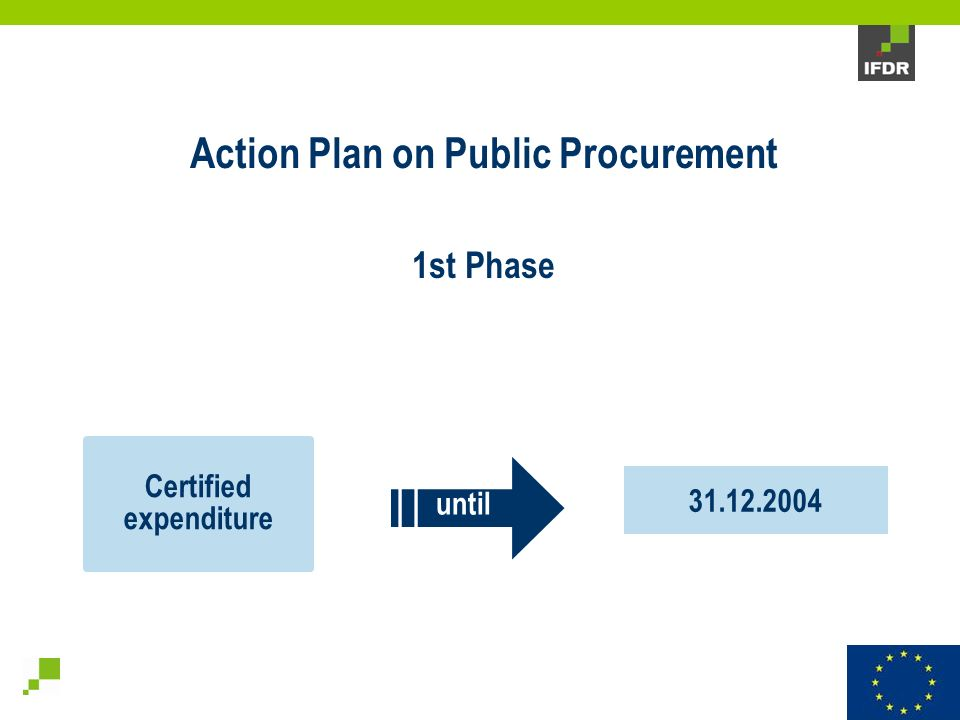 Action Plan on Public Procurement 1st Phase Certified expenditure until