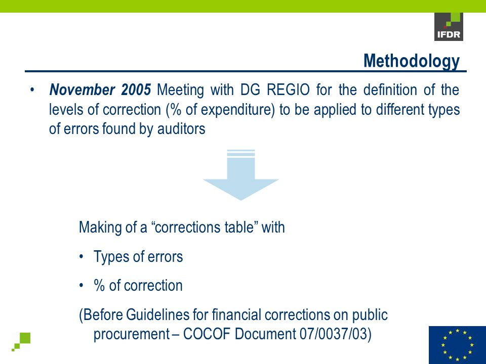 November 2005 Meeting with DG REGIO for the definition of the levels of correction (% of expenditure) to be applied to different types of errors found