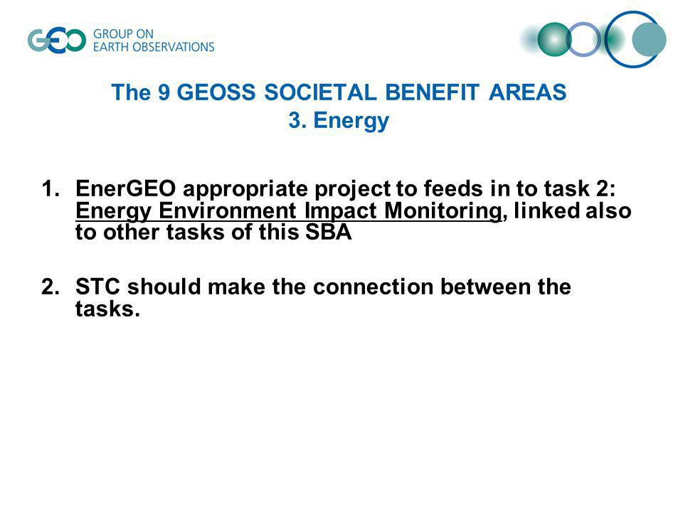 The 9 GEOSS SOCIETAL BENEFIT AREAS 3.