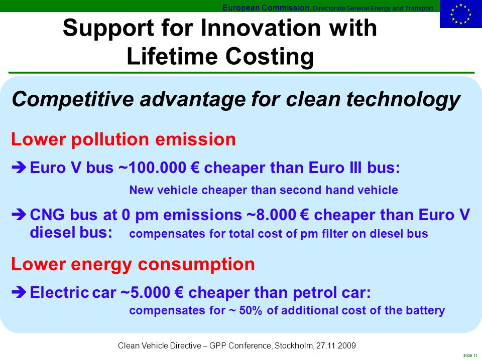 European Commission, Directorate General Energy and Transport Slide 11 Clean Vehicle Directive – GPP Conference, Stockholm, 27.11.2009 Support for Innovation with Lifetime Costing Competitive advantage for clean technology Lower pollution emission èEuro V bus ~100.000 cheaper than Euro III bus: New vehicle cheaper than second hand vehicle CNG bus at 0 pm emissions ~8.000 cheaper than Euro V diesel bus: compensates for total cost of pm filter on diesel bus Lower energy consumption Electric car ~5.000 cheaper than petrol car: compensates for ~ 50% of additional cost of the battery