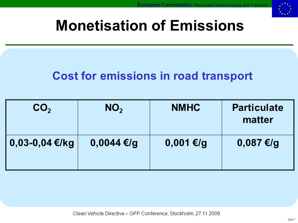 European Commission, Directorate General Energy and Transport Slide 7 Clean Vehicle Directive – GPP Conference, Stockholm, 27.11.2009 Monetisation of Emissions CO 2 NO 2 NMHCParticulate matter 0,03-0,04 /kg0,0044 /g0,001 /g0,087 /g Cost for emissions in road transport