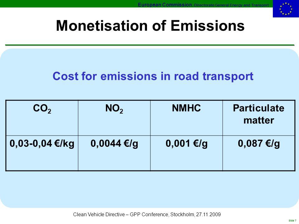 European Commission, Directorate General Energy and Transport Slide 7 Clean Vehicle Directive – GPP Conference, Stockholm, 27.11.2009 Monetisation of