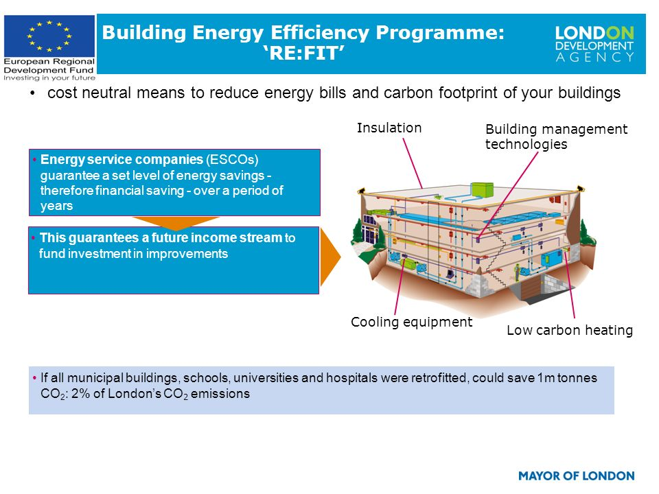 14 Building Energy Efficiency Programme: RE:FIT cost neutral means to reduce energy bills and carbon footprint of your buildings Energy service companies (ESCOs) guarantee a set level of energy savings - therefore financial saving - over a period of years This guarantees a future income stream to fund investment in improvements Insulation Building management technologies Cooling equipment Low carbon heating If all municipal buildings, schools, universities and hospitals were retrofitted, could save 1m tonnes CO 2 : 2% of Londons CO 2 emissions