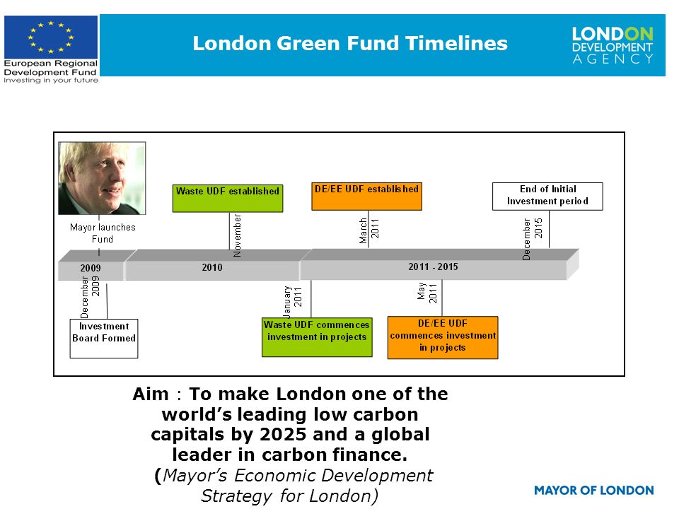 20 London Green Fund Timelines Aim : To make London one of the worlds leading low carbon capitals by 2025 and a global leader in carbon finance. (Mayo