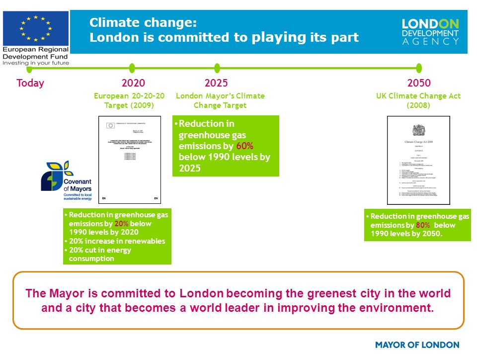 7 7 Climate change: London is committed to playing its part 7 London Mayors Climate Change Target Today202020252050 Reduction in greenhouse gas emissions by 60% below 1990 levels by 2025 UK Climate Change Act (2008) Reduction in greenhouse gas emissions by 80% below 1990 levels by 2050.