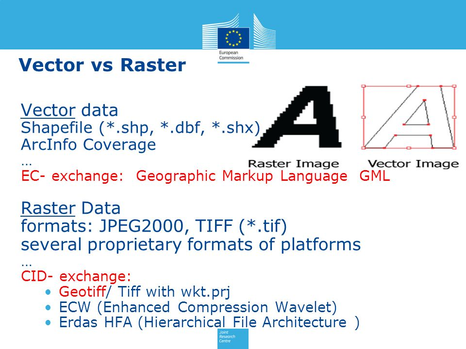 Vector vs Raster Vector data Shapefile (*.shp, *.dbf, *.shx) ArcInfo Coverage … EC- exchange: Geographic Markup Language GML Raster Data formats: JPEG