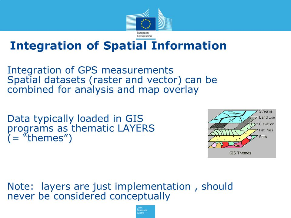 Integration of Spatial Information Integration of GPS measurements Spatial datasets (raster and vector) can be combined for analysis and map overlay D