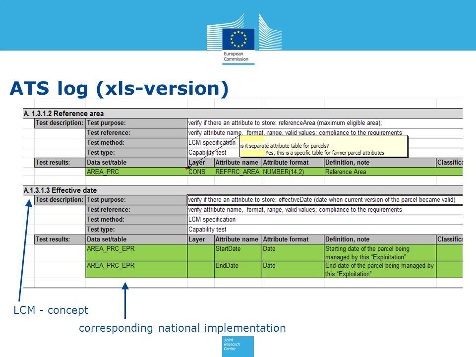 ATSlog (xls-version) LCM - concept corresponding national implementation