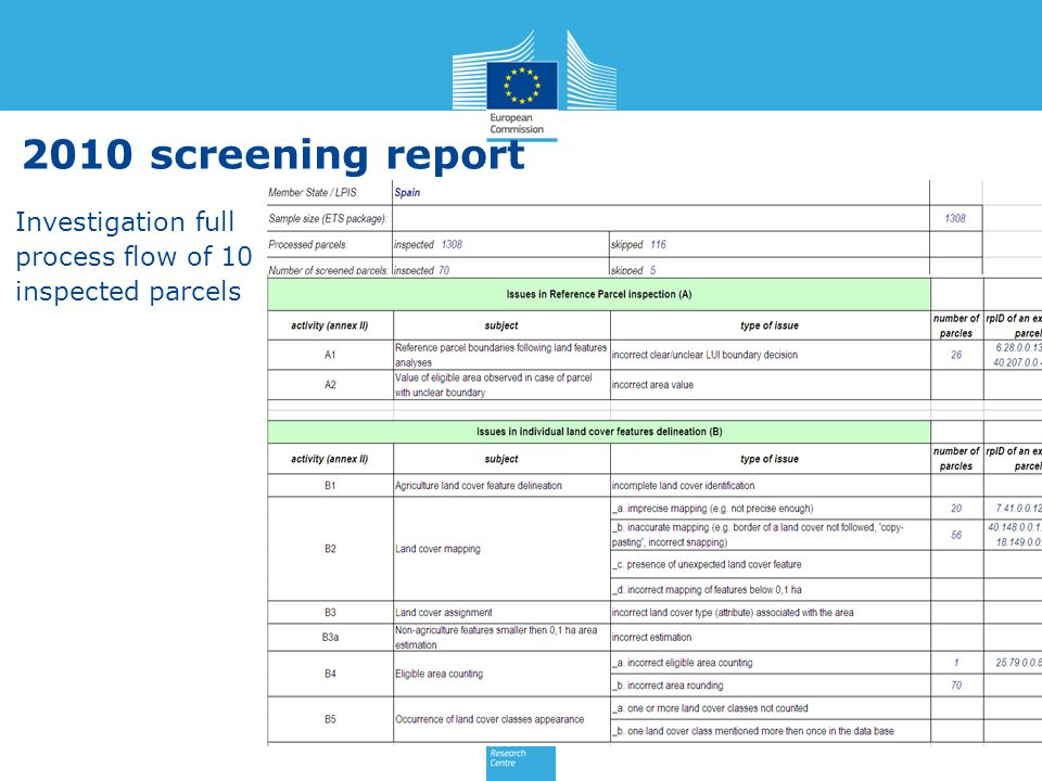 2010 screening report Investigation full process flow of 10 inspected parcels