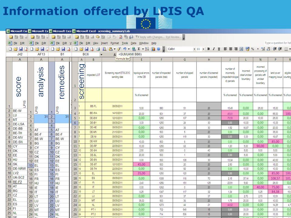 Information offered by LPIS QA scoreanalysis remediesscreening