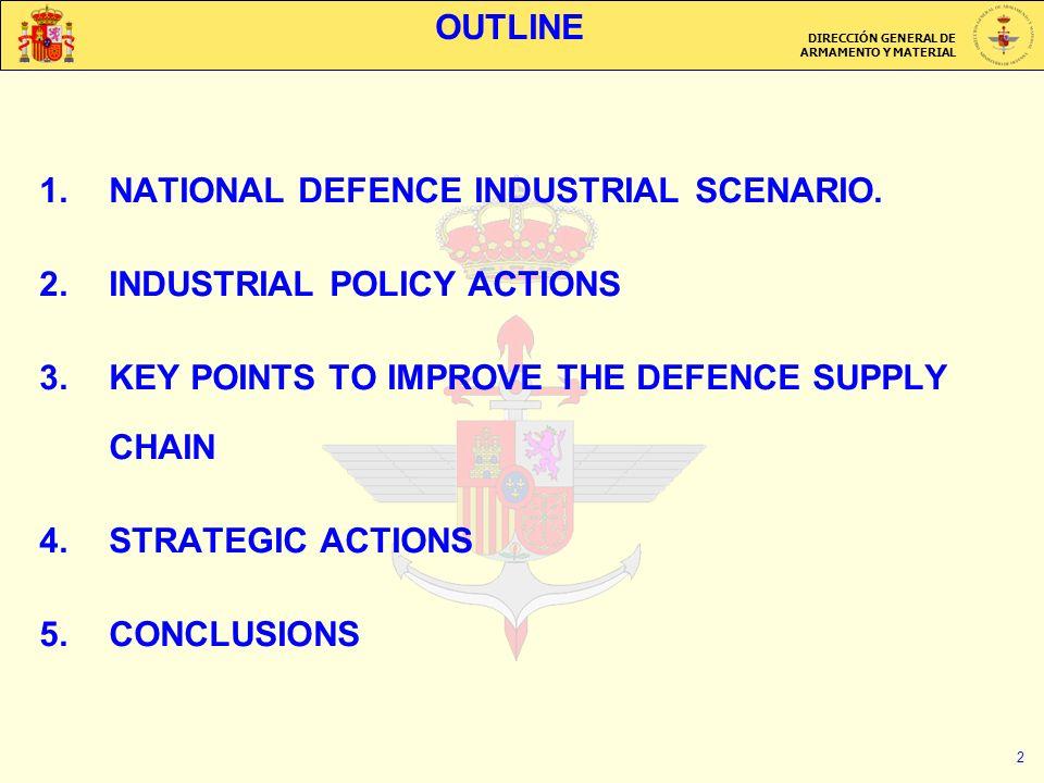 DIRECCIÓN GENERAL DE ARMAMENTO Y MATERIAL 2 1.NATIONAL DEFENCE INDUSTRIAL SCENARIO. 2.INDUSTRIAL POLICY ACTIONS 3.KEY POINTS TO IMPROVE THE DEFENCE SU