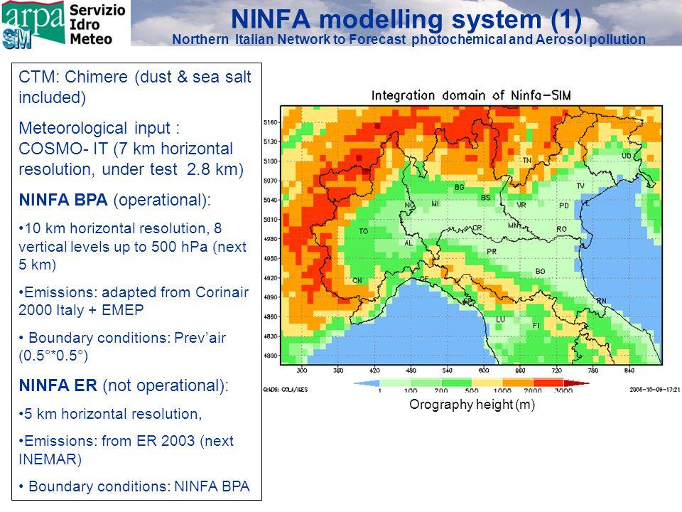 1-year hindcast simulation (apr 2003 – mar 2004), Meteorological input from COSMO (LAMA) re-analysis) 0% 100% inquina nte indicatoresogliaregionepopolazione esposta negli scenari BASE BPA CLE 2010 EMR1CLE 2020 PM10numero di superamenti annui della soglia di 50 g/m 3 sulla media giornaliera 35 giorniEmilia - Romagna66%3%0% Piemonte82%60% fuori dominio 9% Lombardia93%79%29% Veneto88%65%8% Friuli – Venezia Giulia73%15%0% PM10media annuale 40 g/m 3 Emilia - Romagna2%0% Piemonte40%0%fuori dominio 0% Lombardia60%0% Veneto39%0% Friuli – Venezia Giulia0% PM2.5media annuale 25 g/m 3 Emilia - Romagna14%0% Piemonte57%0% fuori dominio 0% Lombardia78%0% Veneto62%0% Friuli – Venezia Giulia15%0% ozononumero di superamenti annui della soglia di 120 g/m 3 sulla media su 8 ore 25 giorniEmilia - Romagna100% Piemonte100%99% fuori dominio 97% Lombardia100%98%97% Veneto100%99%98% Friuli – Venezia Giulia100% 98% 0% 100% inquina nte indicatoresogliaregionepopolazione esposta negli scenari BASE BPA CLE 2010 EMR1CLE 2020 PM10numero di superamenti annui della soglia di 50 g/m 3 sulla media giornaliera 35 giorniEmilia - Romagna66%3%0% Piemonte82%60% fuori dominio 9% Lombardia93%79%29% Veneto88%65%8% Friuli – Venezia Giulia73%15%0% PM10media annuale 40 g/m 3 Emilia - Romagna2%0% Piemonte40%0%fuori dominio 0% Lombardia60%0% Veneto39%0% Friuli – Venezia Giulia0% PM2.5media annuale 25 g/m 3 Emilia - Romagna14%0% Piemonte57%0% fuori dominio 0% Lombardia78%0% Veneto62%0% Friuli – Venezia Giulia15%0% ozononumero di superamenti annui della soglia di 120 g/m 3 sulla media su 8 ore 25 giorniEmilia - Romagna100% Piemonte100%99% fuori dominio 97% Lombardia100%98%97% Veneto100%99%98% Friuli – Venezia Giulia100% 98%