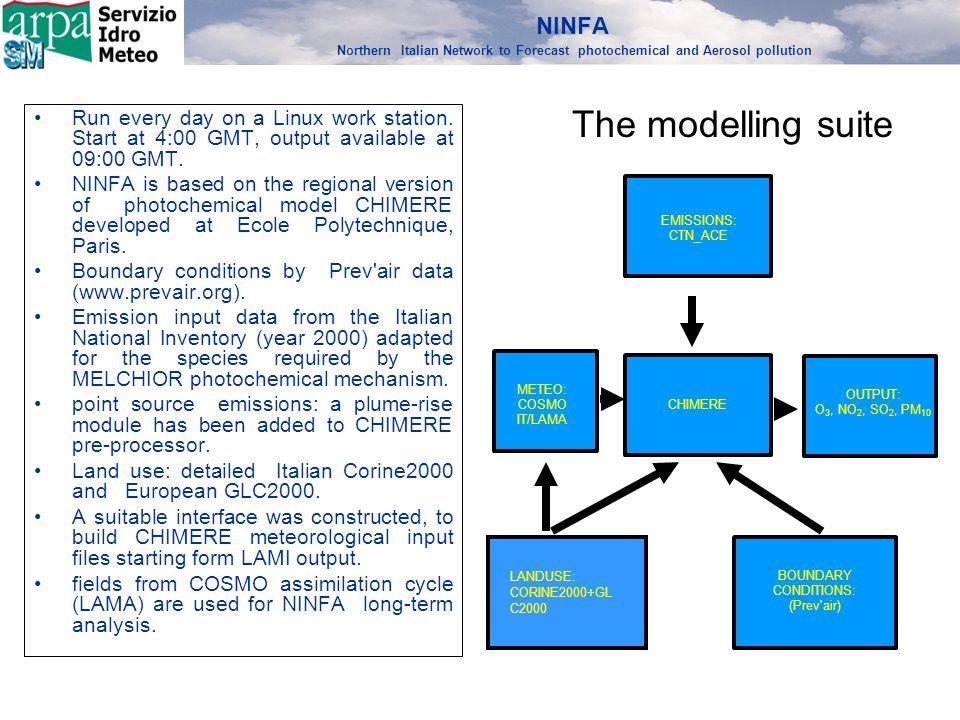 Prevair (Chimere-continental 0.5°*0.5°) Urban model (ADMS Urban) NINFA: Northern Italian Network to Forecast photochemical and Aerosol pollution NINFA BPA 10 km ris.
