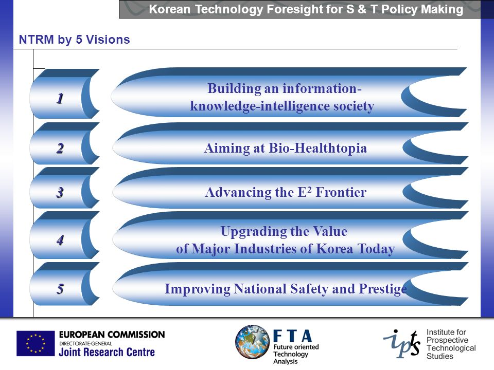 Korean Technology Foresight for S & T Policy Making NTRM by 5 Visions 1 Building an information- knowledge-intelligence society 2Aiming at Bio-Healtht
