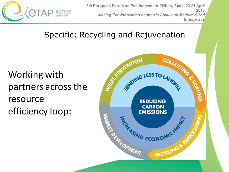 8th European Forum on Eco-Innovation, Bilbao, Spain 20-21 April 2010 Making Eco-Innovation happen in Small and Medium-Sized Enterprises Specific: Recycling and Rejuvenation Working with partners across the resource efficiency loop: