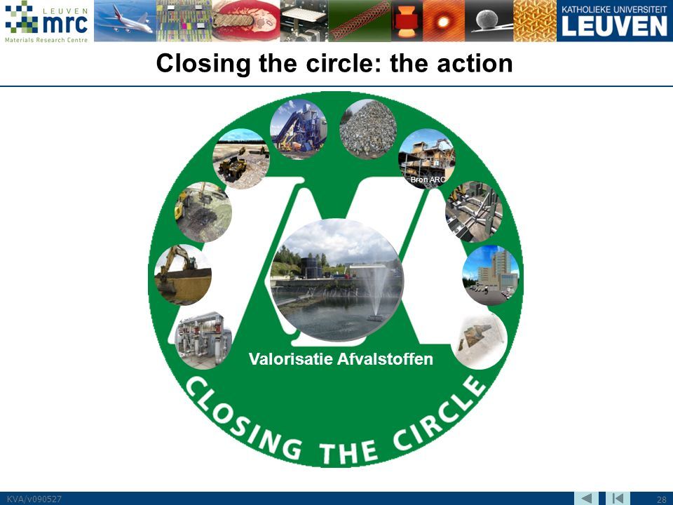 28 KVA/v090527 Closing the circle: the action Bron ARC Valorisatie Afvalstoffen