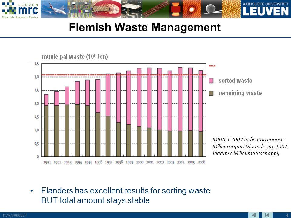 4 KVA/v090527 Flemish Waste Management Flanders has excellent results for sorting waste BUT total amount stays stable MIRA-T 2007 Indicatorrapport - Milieurapport Vlaanderen.