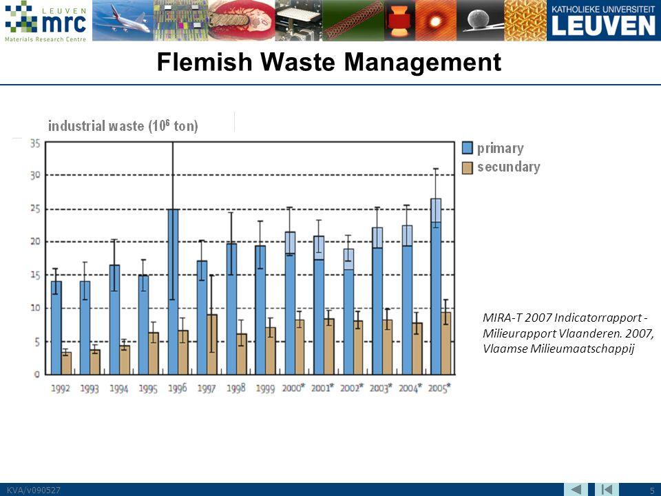 5 KVA/v090527 Flemish Waste Management MIRA-T 2007 Indicatorrapport - Milieurapport Vlaanderen.