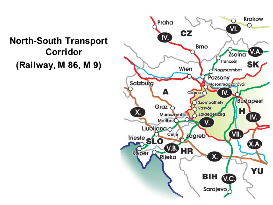 North-South Railway Transport Axes