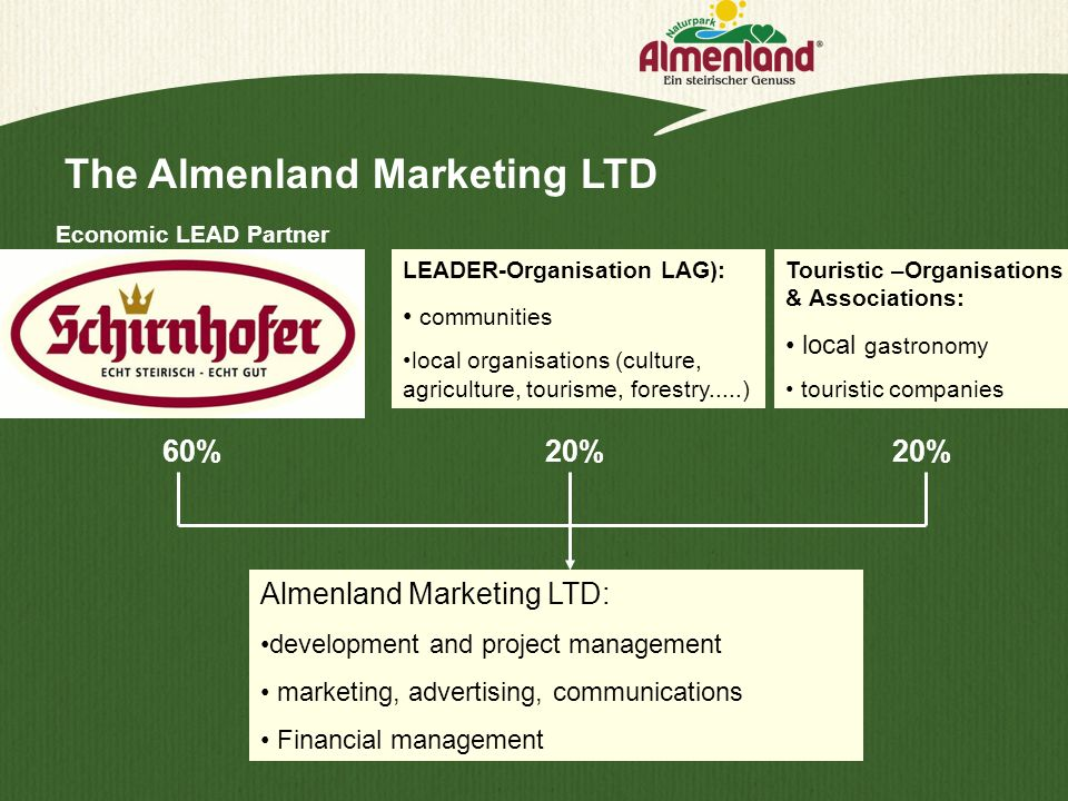 The Almenland Marketing LTD Almenland Marketing LTD: development and project management marketing, advertising, communications Financial management LE