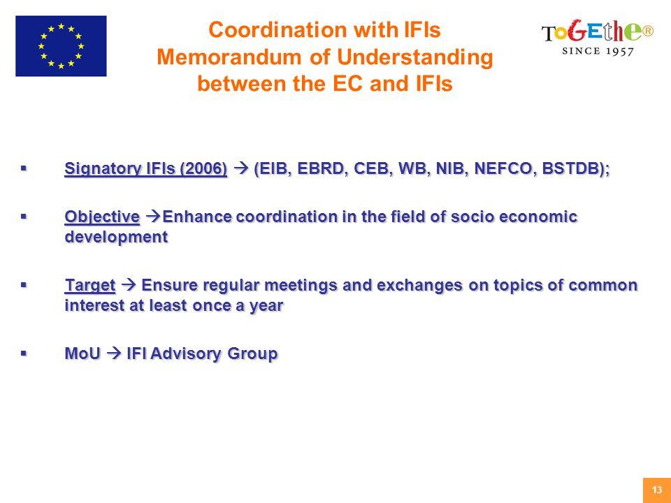 13 Signatory IFIs (2006) (EIB, EBRD, CEB, WB, NIB, NEFCO, BSTDB); Signatory IFIs (2006) (EIB, EBRD, CEB, WB, NIB, NEFCO, BSTDB); Objective Enhance coo
